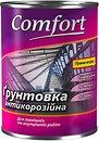 Фото Comfort ГФ-021 2.8 кг красно-коричневая